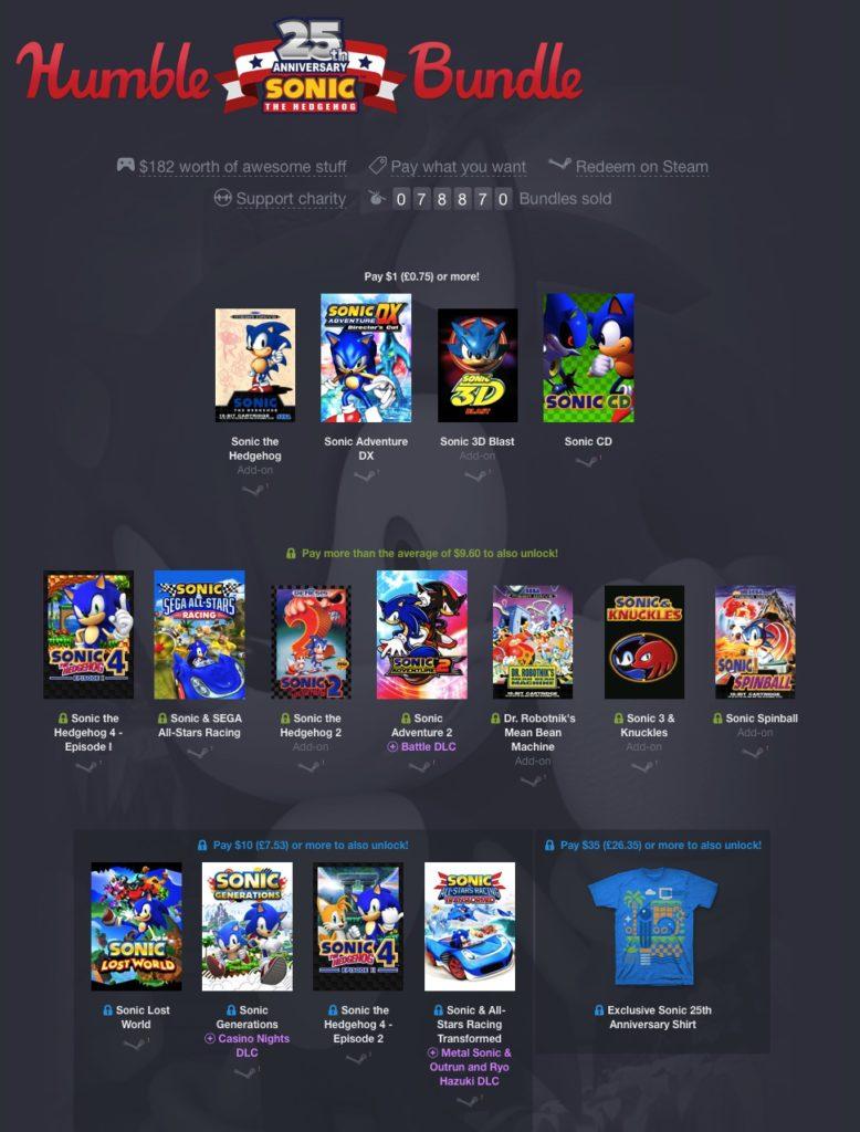 Humble Sonic Bundle